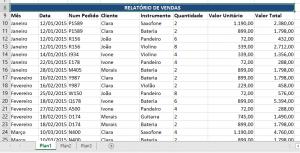 total geral - exemplo tabela dinâmica para relatório de vendas - excel avançado