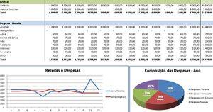 gastos mensais