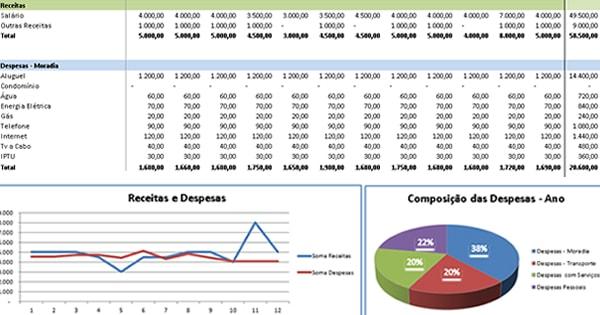 Planilha eficaz de gastos mensais orçamento familiar