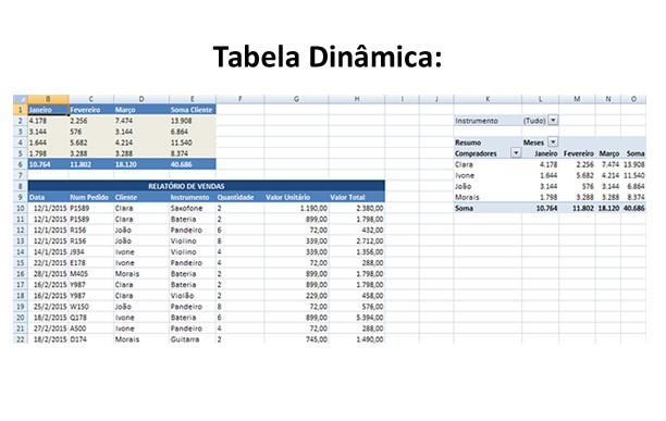 Curso_excel_avancado_aula_particular_curso_excel_online_tabela_dinamica