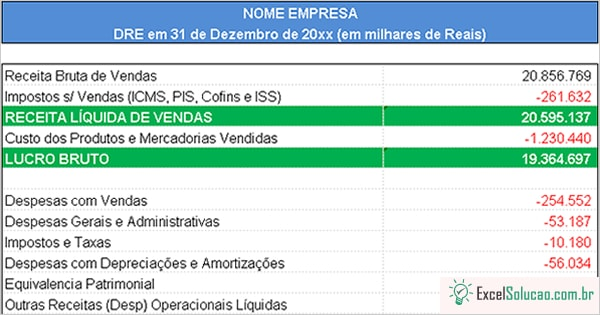 Planilha Modelo DRE – Exemplo Em Excel Com Estrutura E Fórmulas