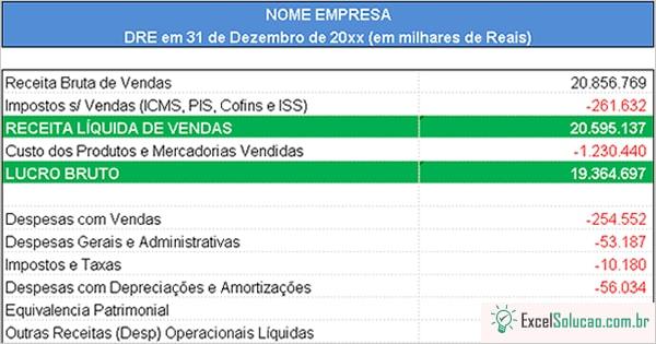 Planilha Modelo Dre Exemplo Excel Com Estrutura E Fórmulas