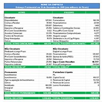 planilha gratis excel balanco patrimonial contabilidade ativo passivo patrimonio liquido circulante nao circulante