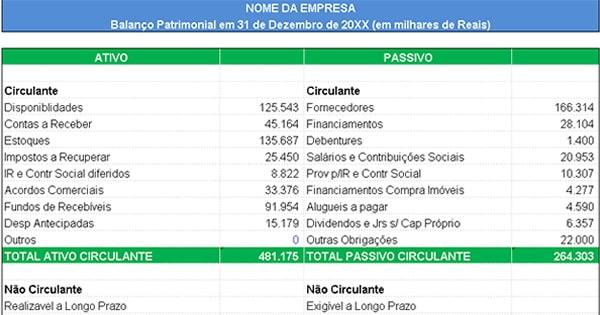 Planilha Modelo Balanço Patrimonial – Exemplo Excel