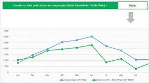 Comparativo e analise de produtos - Planilha Gestão e Controle de Estoque