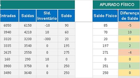 Inventário e ajuste de estoques - Planilha Gestão e Controle de Estoque