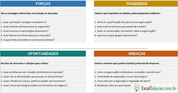 Planilha Análise SWOT – Planejamento Estratégico (matriz F.O.F.A – Exemplo)