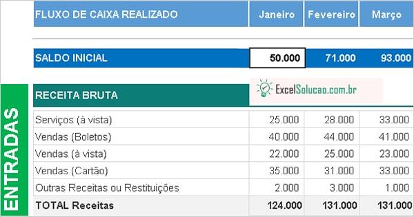 Planilha Modelo De Fluxo De Caixa – Controle Financeiro Empresarial Excel