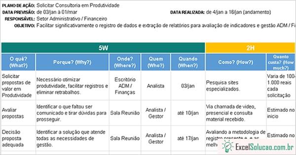 Planilha Plano de ação 5W2H - Modelo pronto excel