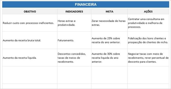 Planilha Balanced Scorecard (BSC) + Mapa Estratégico