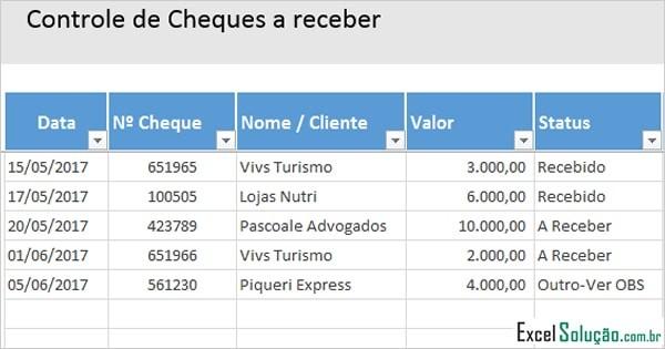 Planilha Controle De Cheques Recebidos E A Receber