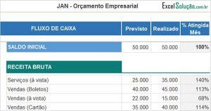 Planilha Orçamento empresarial - planejamento financeiro previsto x realizado - modelo pronto fluxo caixa