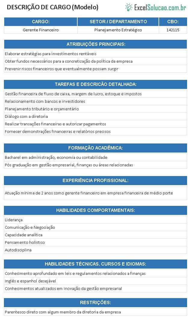 Modelo de descrição de cargo em Excel