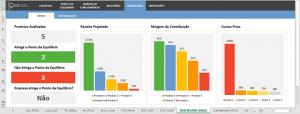 10 Planilhas em Excel para controle e planejamento financeiro empresarial
