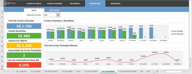 Planilha de Contas a Receber em Excel