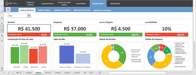 Pacote com 9 Planilhas para seu Planejamento Financeiro Empresarial