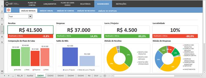 Planilha Fluxo de Caixa Diário em Excel