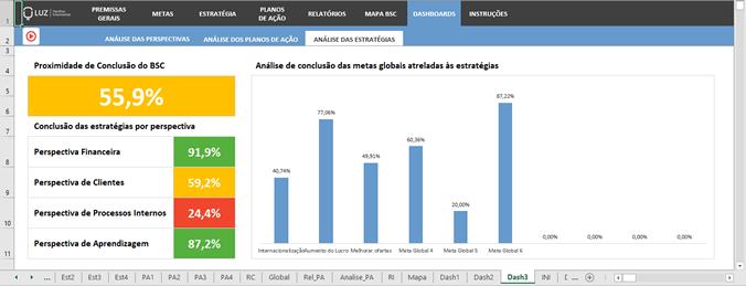 Planilha Balanced Scorecard (BSC) - planejamento estratégico empresarial