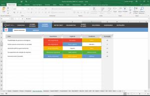 Planilha de Estudo de Viabilidade Econômica em Excel