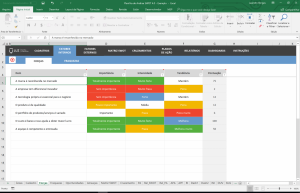 Planilha de Análise de Matriz SWOT (FOFA) em Excel