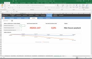 Planilha Plano de Negócios modelo pronto em Excel