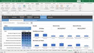 planilha processo seletivo dashboard gestão de recursos humanos