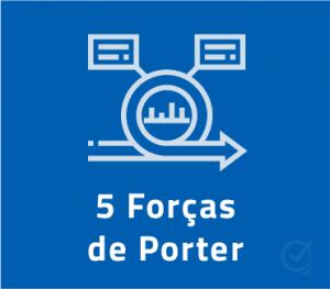 Planilha das 5 Forças de Porter em Excel - Forças Competitivas