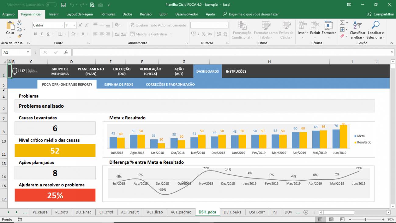 Planilha Ciclo PDCA - Gestão da qualidade em Excel