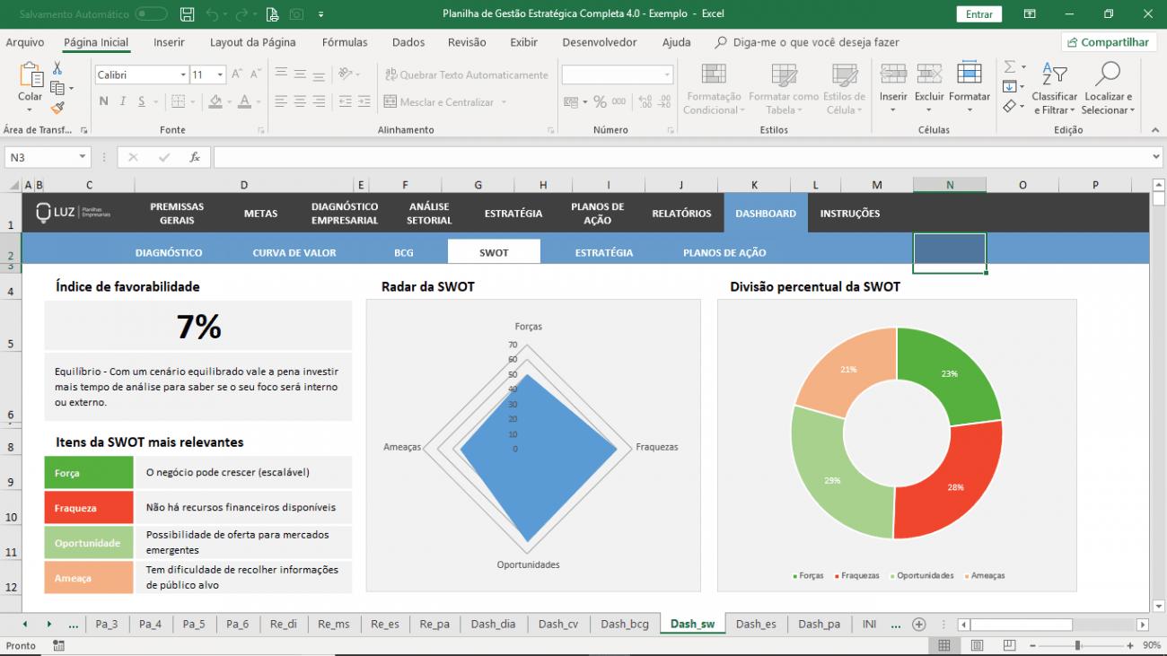 Planilha Integrada de Gestão Estratégica em Excel