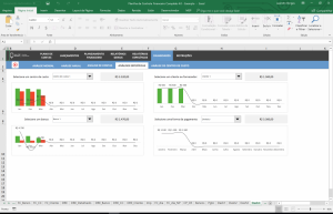 planilha controle financeiro completo dashboard