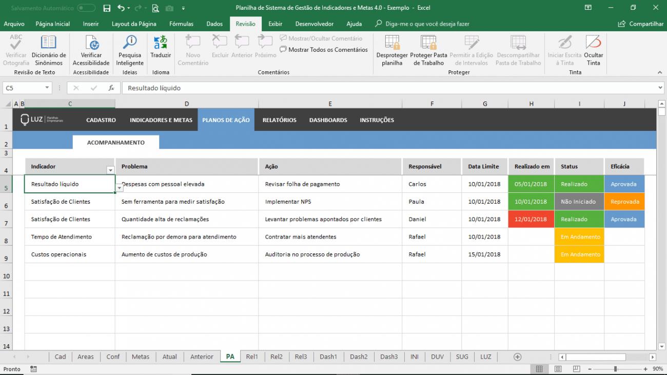 planilha de sistema de gestão de indicadores e metas planos de ação