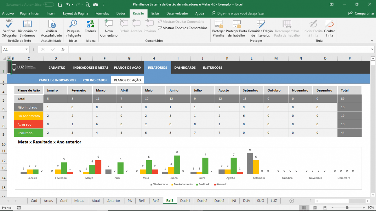 planilha de sistema de gestão de indicadores e metas relatório planos de ação