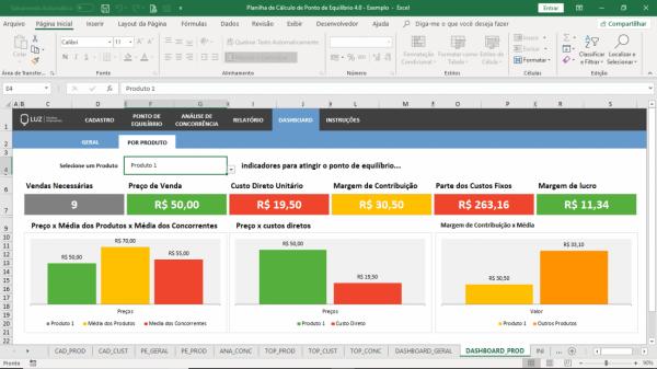 Planilha De Cálculo Ponto De Equilíbrio Em Excel