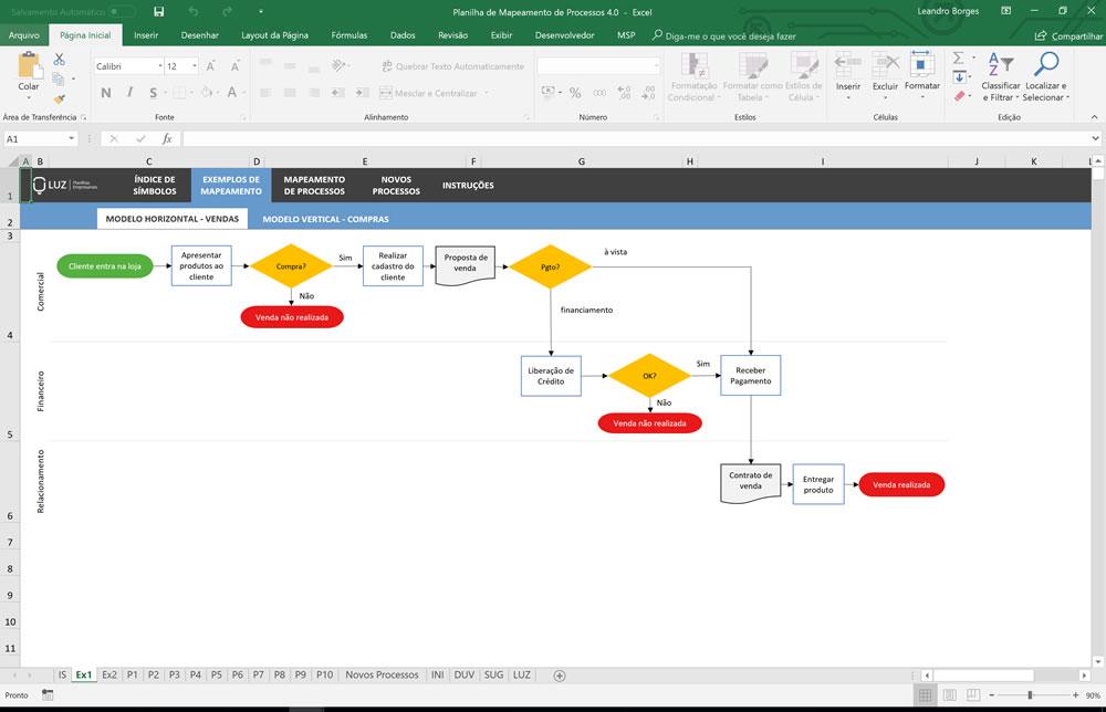planilha mapeamento de processos fluxograma