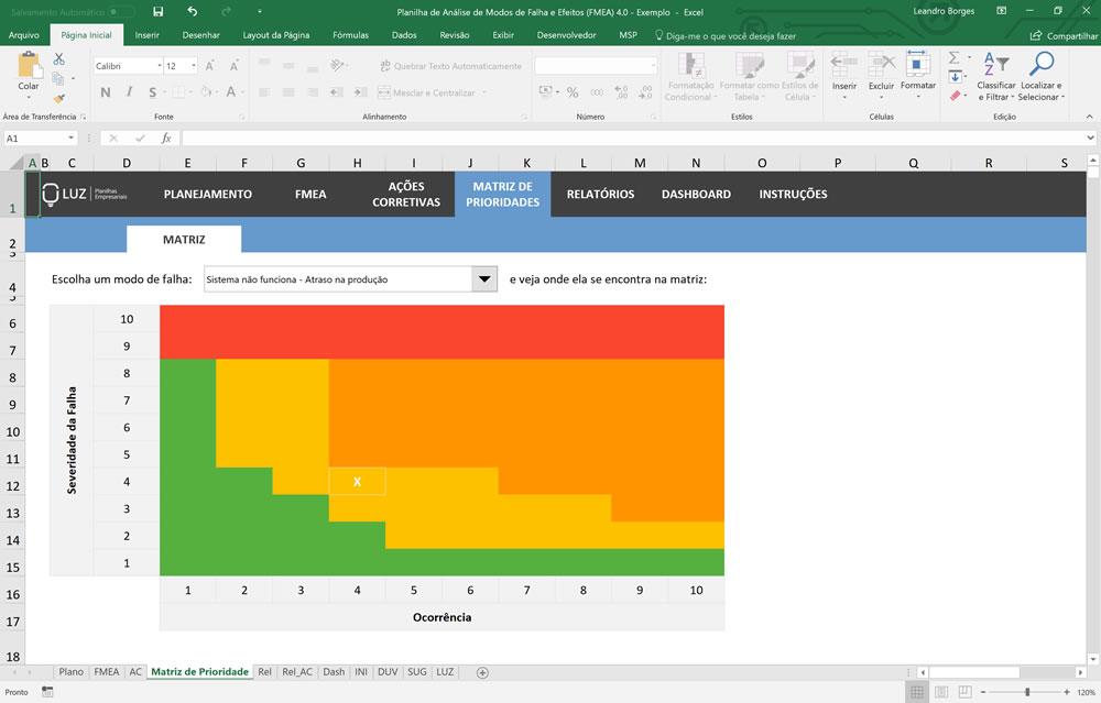 planilha de análise de modos de falhas e feitos - FMEA
