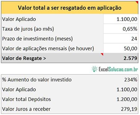orçamento pessoal exemplo de investimento