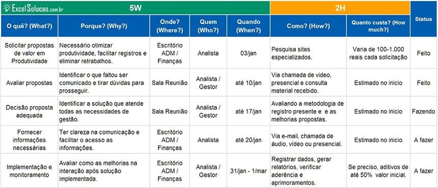 modelo plano de ação 5W2H exemplo excel - planejamento estratégico