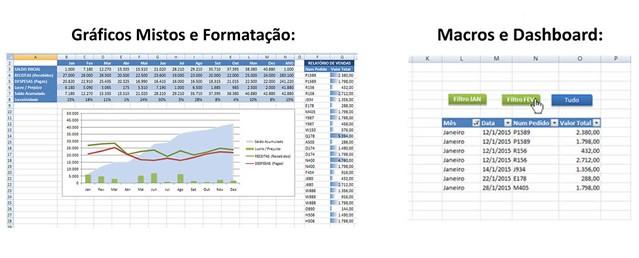 curso_excel_avancado_dashboards_tabeladinamica_grafico_dinamico_aulas_online