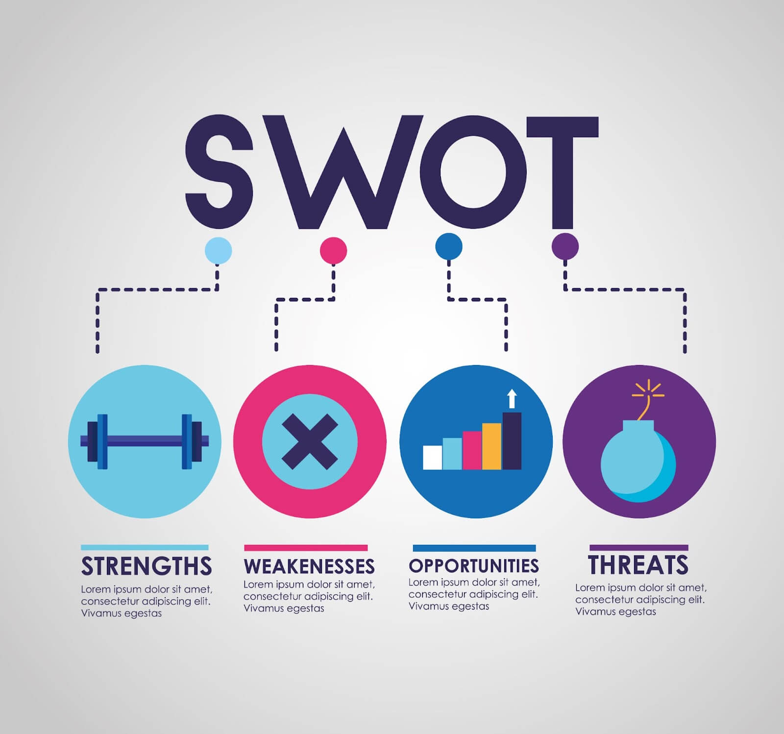 Análise SWOT sigla - Plano Estratégico de Marketing